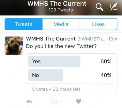 New Twitter features get mixed reviews, few likes