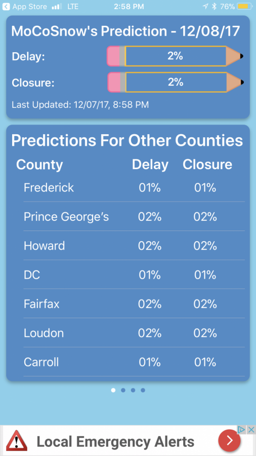MoCoSnow creator makes predictions for this winters weather