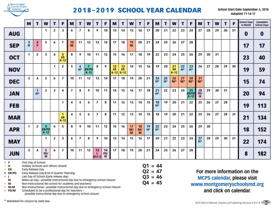 Montgomery County School Calendar 2019 20.Mcps Sets 2018 2019 Calendar Shortens Spring Break The Current