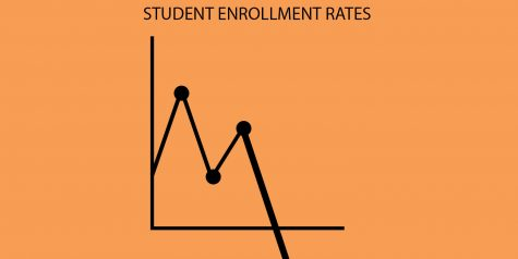 Teachers involuntarily transferred as enrollment numbers fall below projection