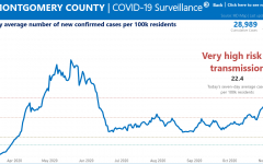 Rising COVID-19 cases make Montgomery County's plan to reopen